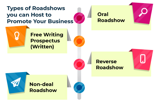How To Host A Roadshow